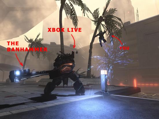 XboxLive_Banhammer