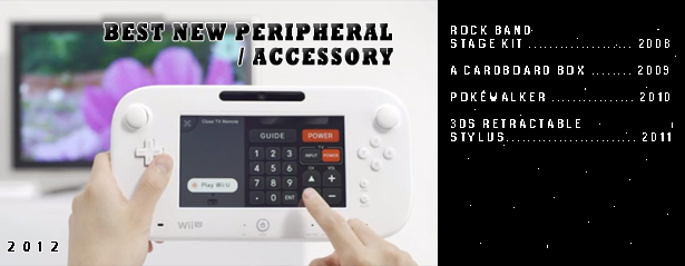 best-new-peripheral